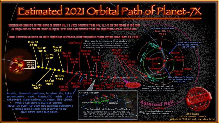 2021 Planet 7X.jpg